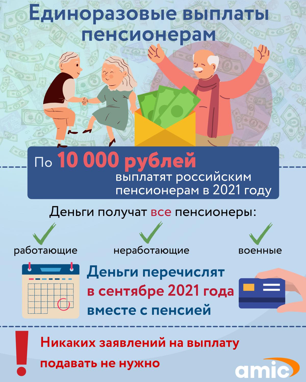 Законы 09/21: В сентябре жизнь россиян станет немного легче ⋆ ГардИнфо